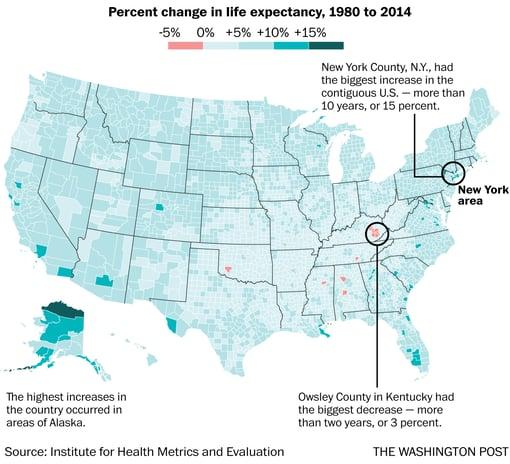 Life expectancy and longevity economy